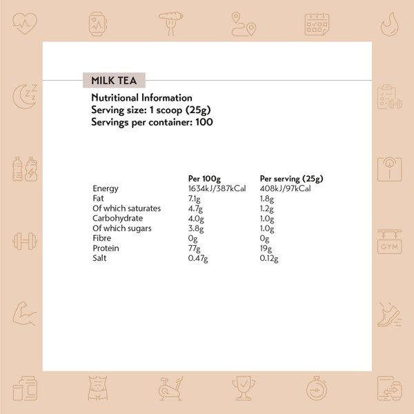 MyProtein Impact Whey Protein (2.5kg)