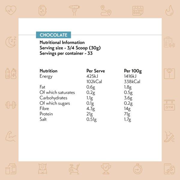 MyProtein Pea Protein Isolate (1kg)